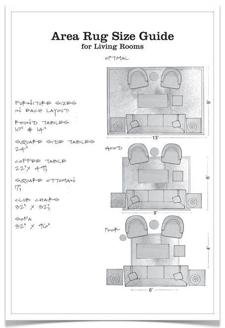 Home Decor - Living Room : Area Rug Size Guide Living Room ...