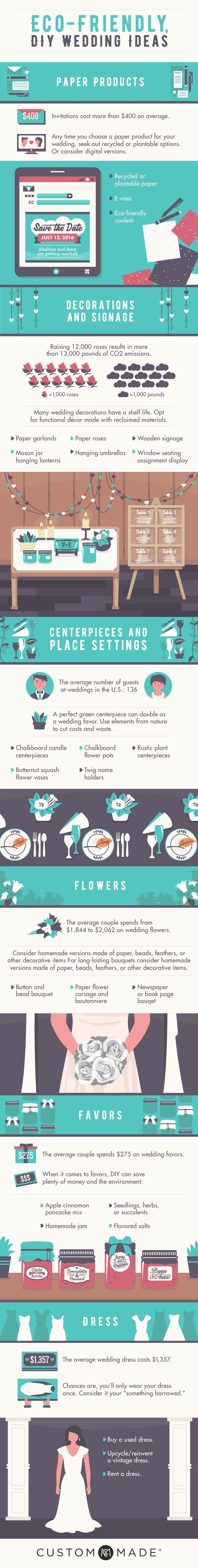 24 Eco-Friendly, DIY Wedding Ideas. Click here to see more: www.mydreamlines....