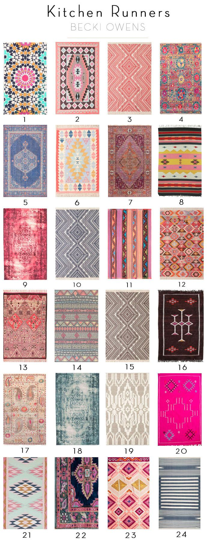 Rugs home decor kitchen runners becki owens decor for International home decor rugs