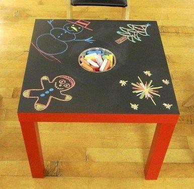 IKEA Lack Table Hack - Get 20 Ideas