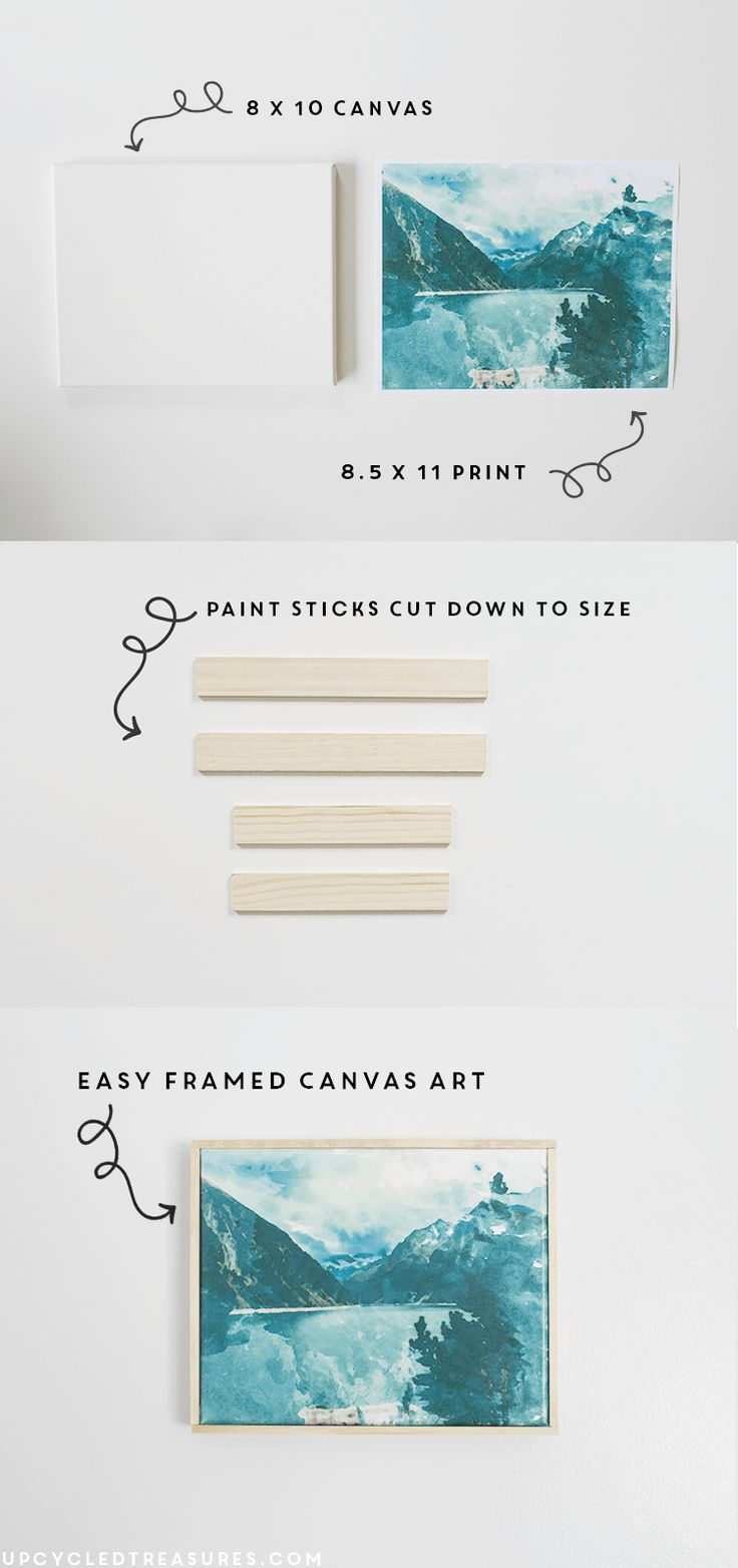 Easy Canvas Art from a Printed Photo